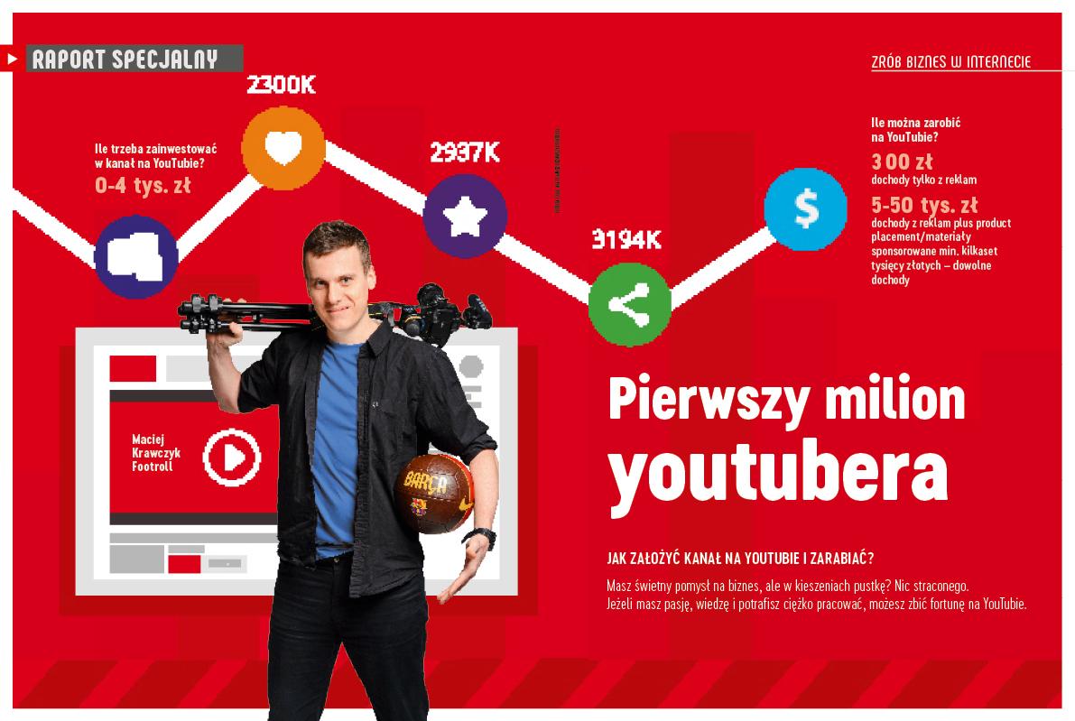 Maciej Krawczyk, Footroll